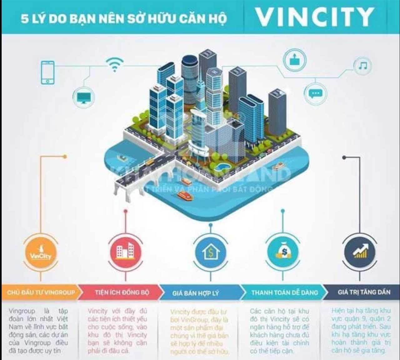 5 lý do bạn nên chọn vincity quận 9