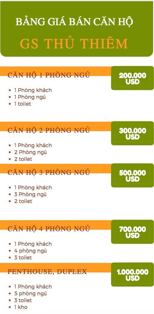 Giá bán căn hộ GS Thủ Thiêm