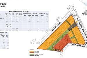 Cơ cấu sử dụng đất trong dự án King Crown Village