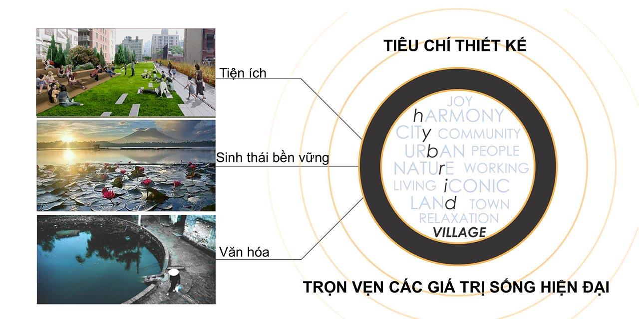 Tiêu chí thiết kế của King Crown Village