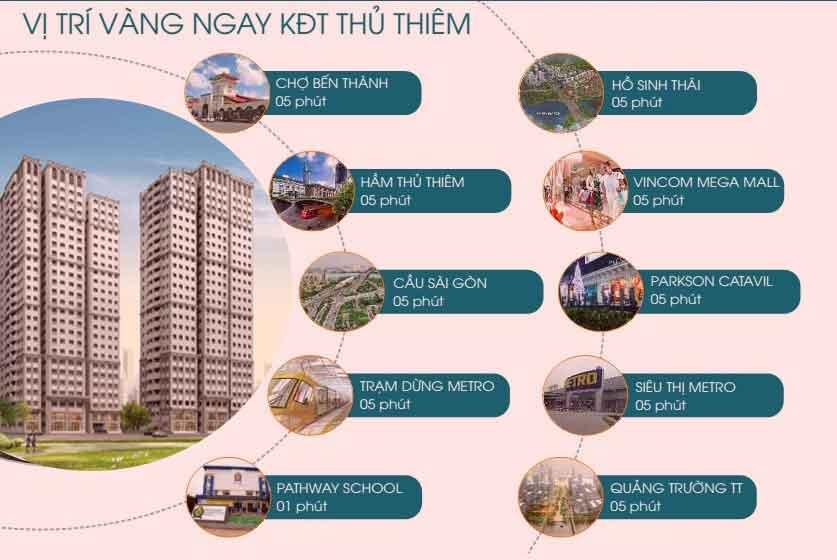 Vị trí căn hộ Paris Hoàng Kim có thuận lợi gì?