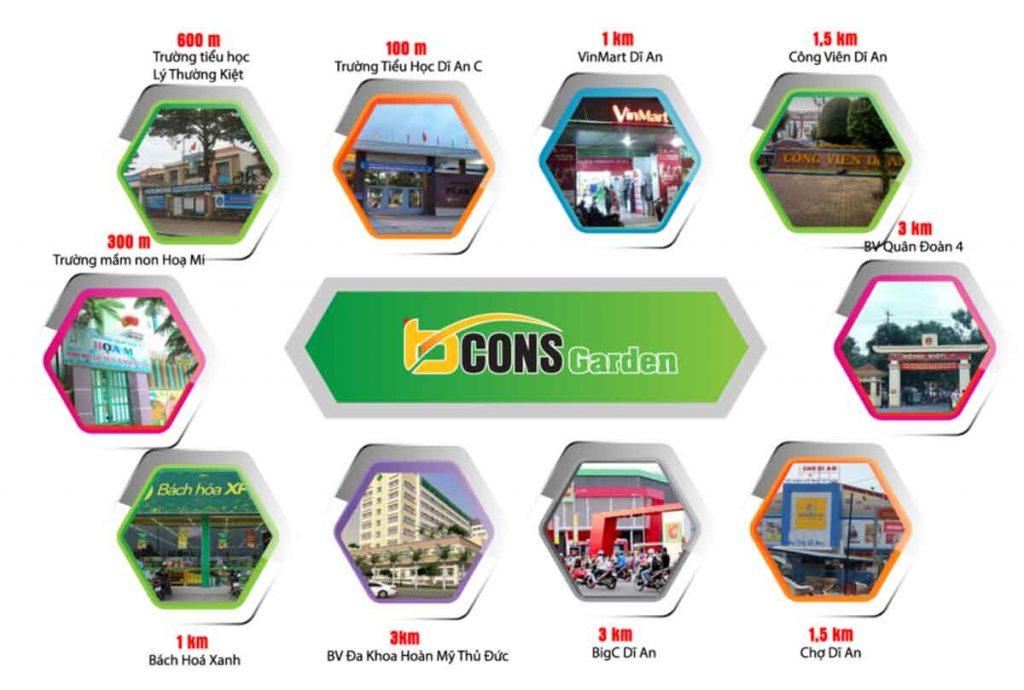 Điểm nổi bật về khoảng cách của dự án Bcons Garden Dĩ An đến các khu vực trọng điểm của vùng
