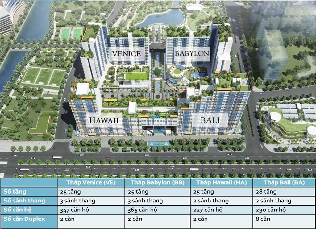 Hình tổng thể dự án New City Thủ Thiêm