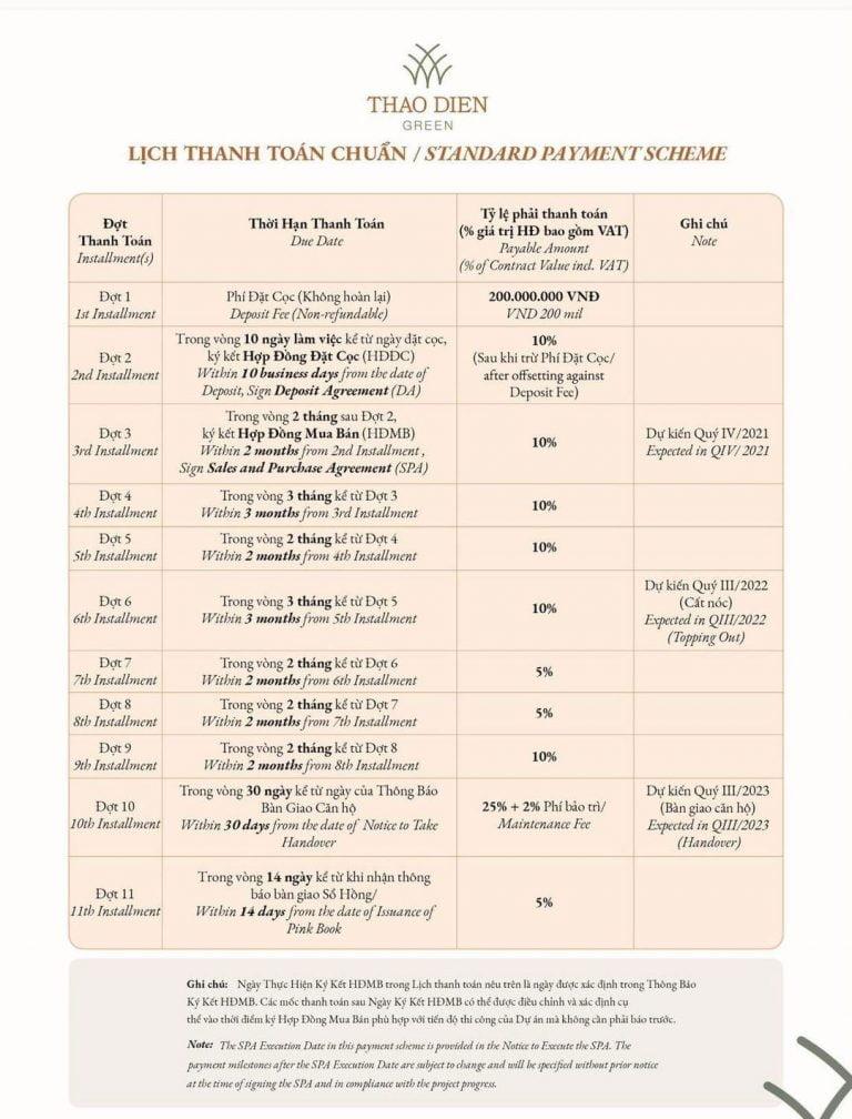 Nguyên văn lịch thanh toán căn hộ Thảo Điền Green từ chủ đầu tư SIC